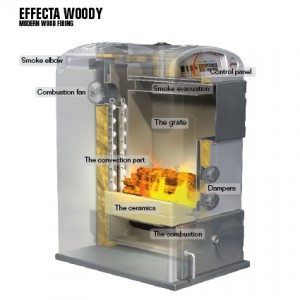 Modern Wood Firing Boiler - Obadiah's Wood Boilers