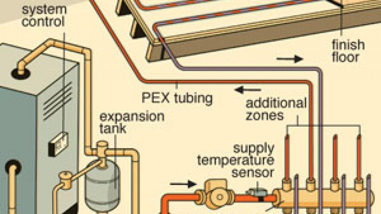 30 Wood Boiler Installation Diagram