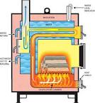 Wood Boiler Cross Section - Obadiah's Wood Boilers
