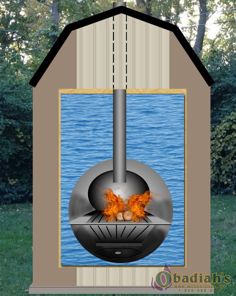 Wood Boiler Basics Obadiah S Wood Boilers
